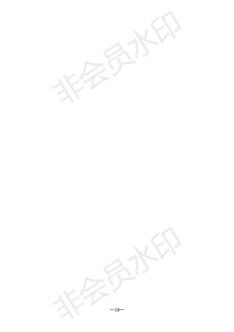 广招考[2020]2号高职单招工作通知_17.jpg